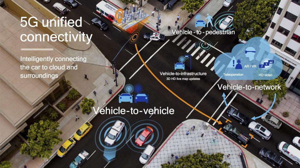 Autonomous Vehicles 5G Digital Infrastructure-1