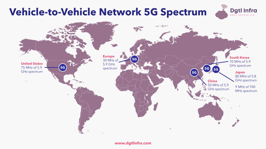Autonomous Vehicles 5G Spectrum