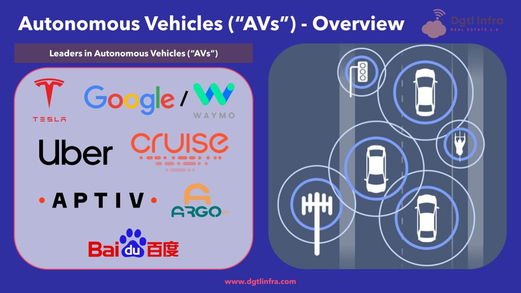 Autonomous Vehicles Overview