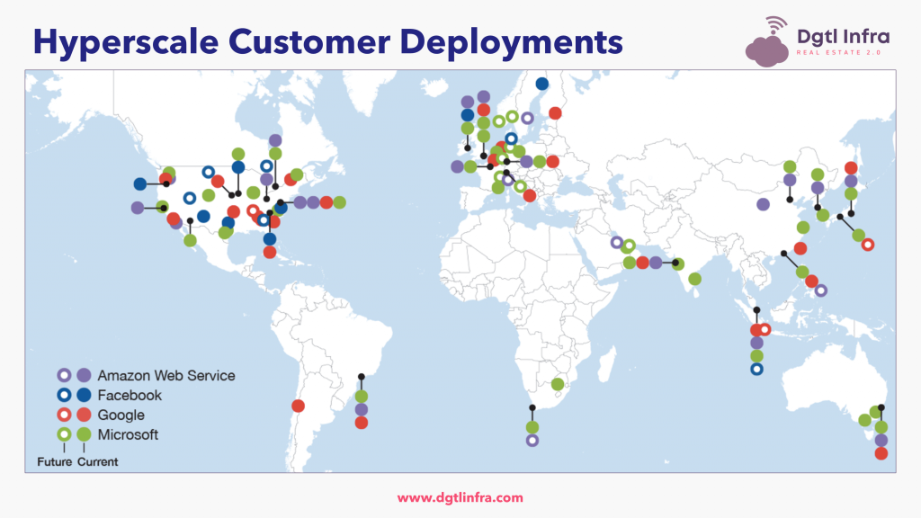 Hyperscale Data Centers - Customer Deployments