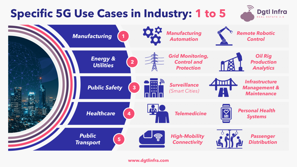 Specific 5G Use Cases in Industry - 1 to 5