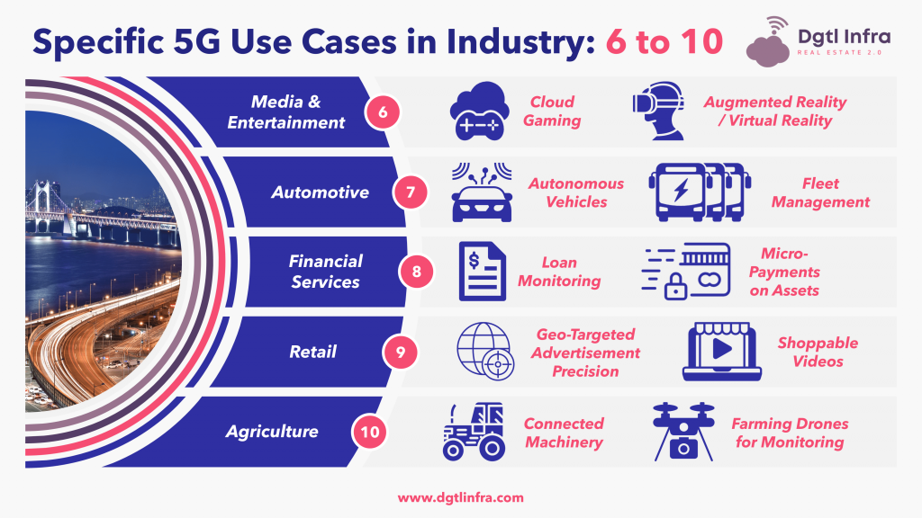 Specific 5G Use Cases in Industry - 6 to 10