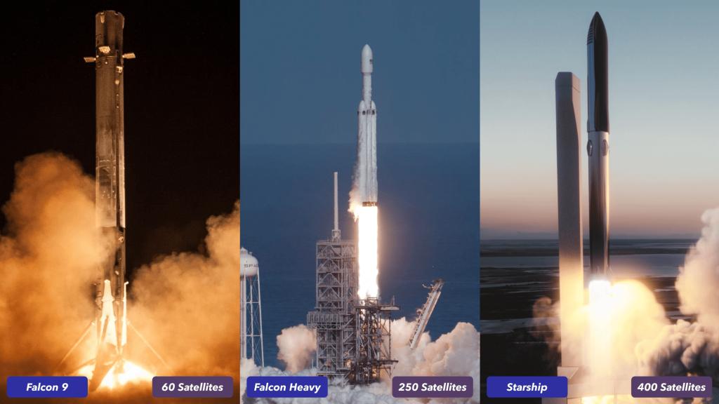 Elon Musk Starlink Satellite