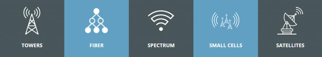 Grain Management Digital Infrastructure Spectrum