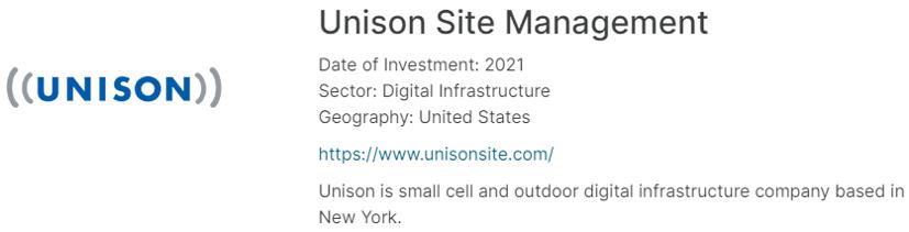 Unison Site Management DigitalBridge