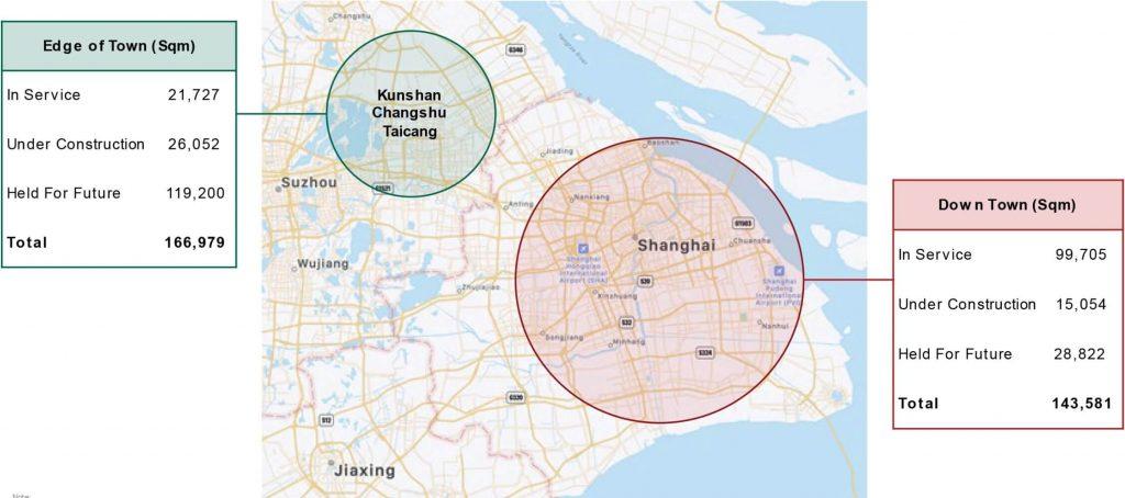 GDS Holdings Shanghai Developed and Developable Capacity Q2 2021