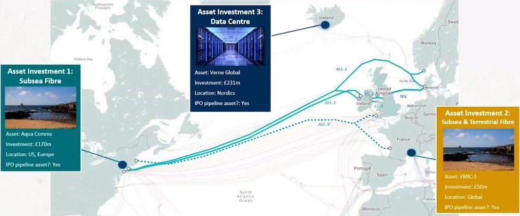 Digital 9 Infrastructure Portfolio Map