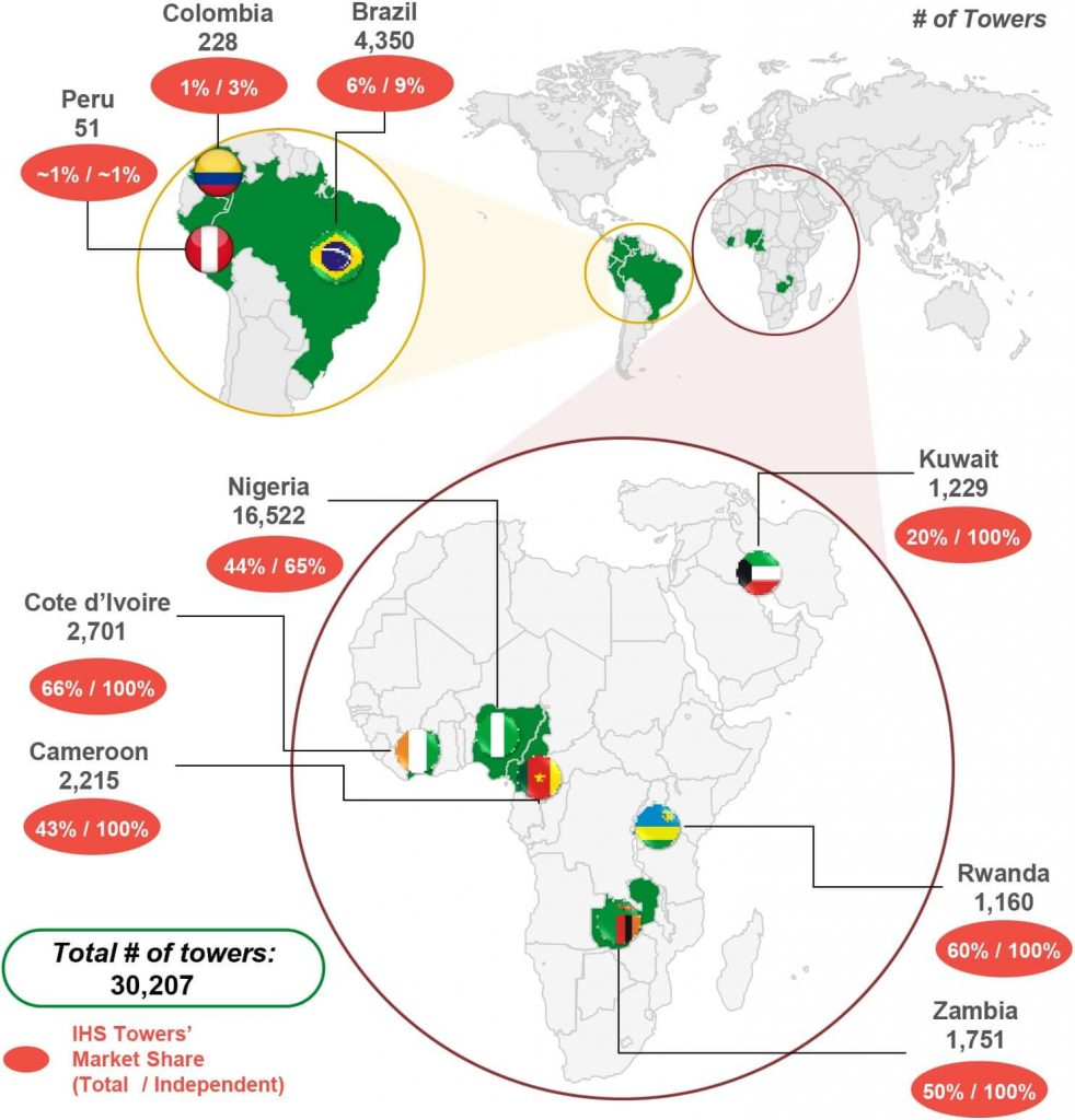 IHS Holding Towers Map Globally