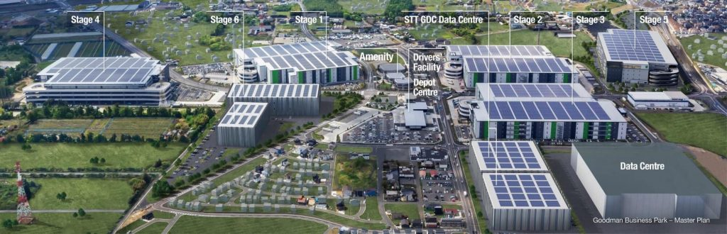Goodman Business Park Master Plan
