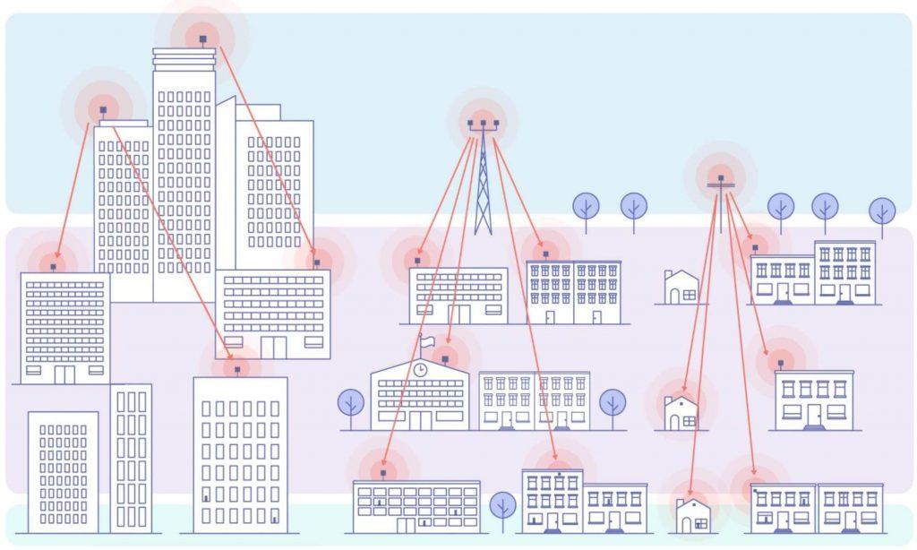 Starry Network Digital Infrastructure